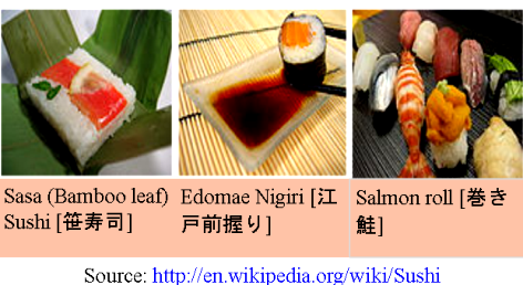 Sushi Travels But at What Price?