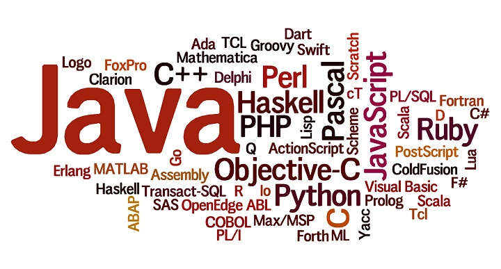 Cloud containing programming languages, Java emphasized