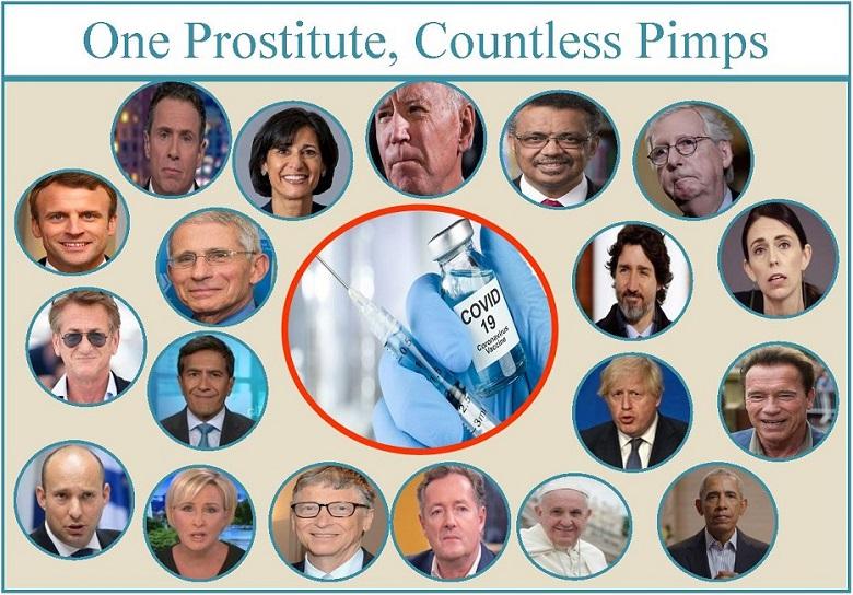 America's Illegitimate President Imposing Vaccine Mandate